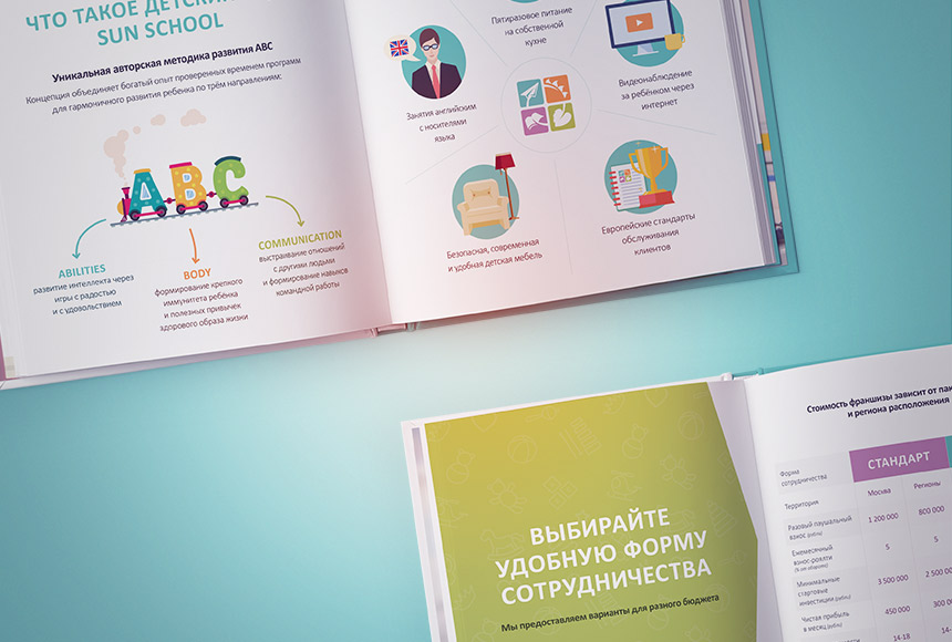 Marketing Kit Sun School